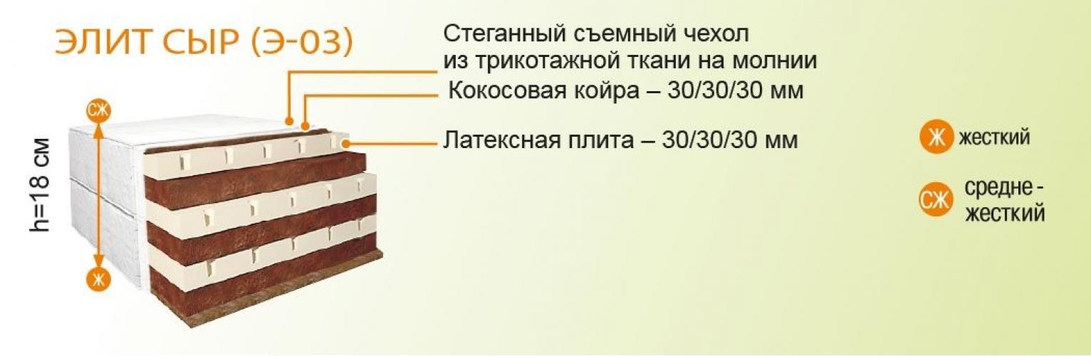 Матрас Belson СЫР Э-03 900*2000