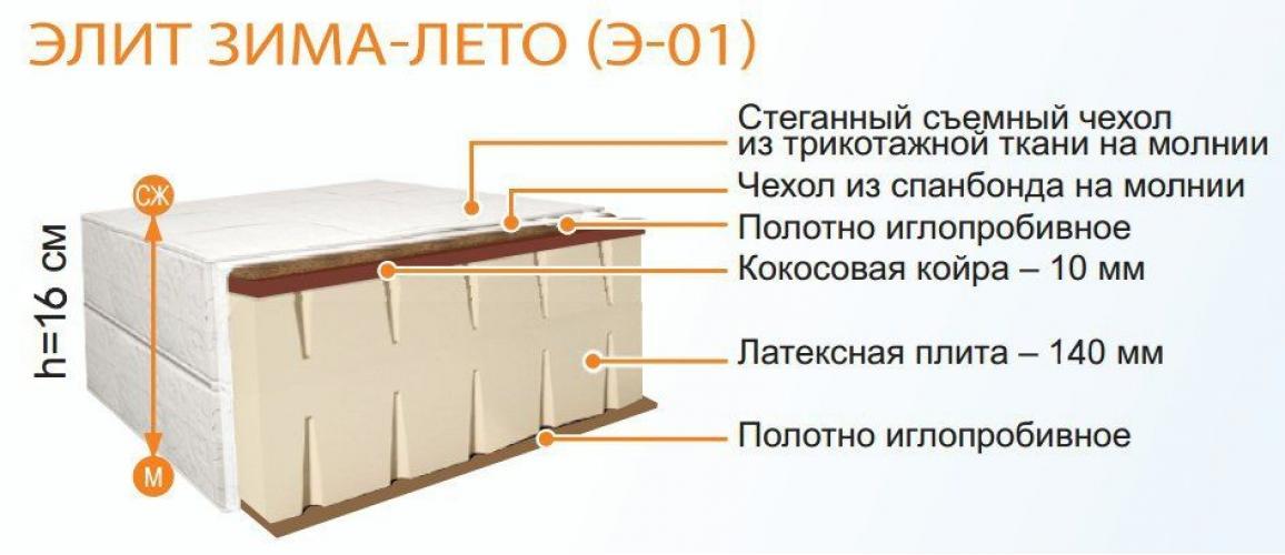 Матрас Belson ЗИМА-ЛЕТО Э-01 1,4*2,0