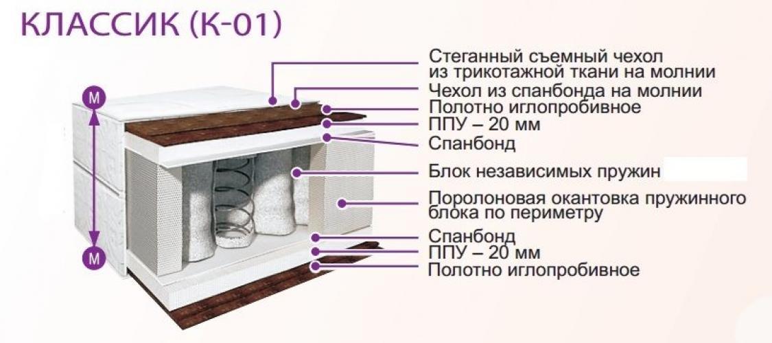 Матрас Belson КЛАССИК К-01 (прямоугольный) 1,4*2,0