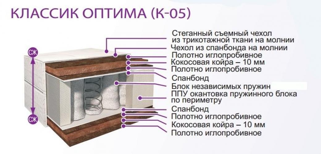 Матрас Belson КЛАССИК ОПТИМА К-05 (прямоугольный) 1600*2000