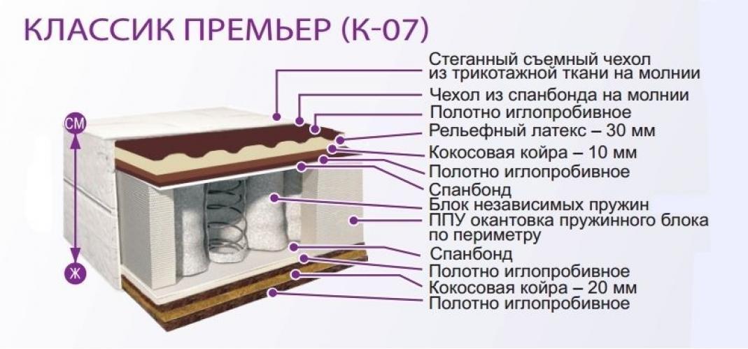 Матрас Belson КЛАССИК ПРЕМЬЕР К-07 (прямоугольный)