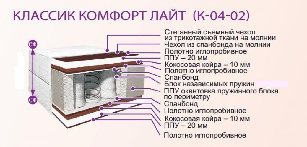 Матрас Belson КЛАССИК КОМФОРТ ЛАЙТ К-04-02 (прямоугольный) 1,6*2,0
