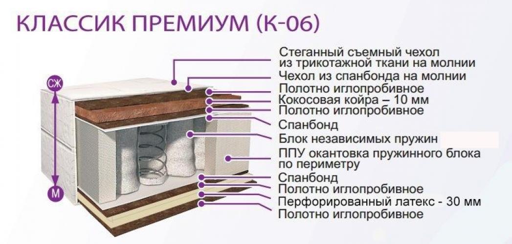 Матрас Belson КЛАССИК ПРЕМИУМ К-06 (прямоугольный) 1400*2000