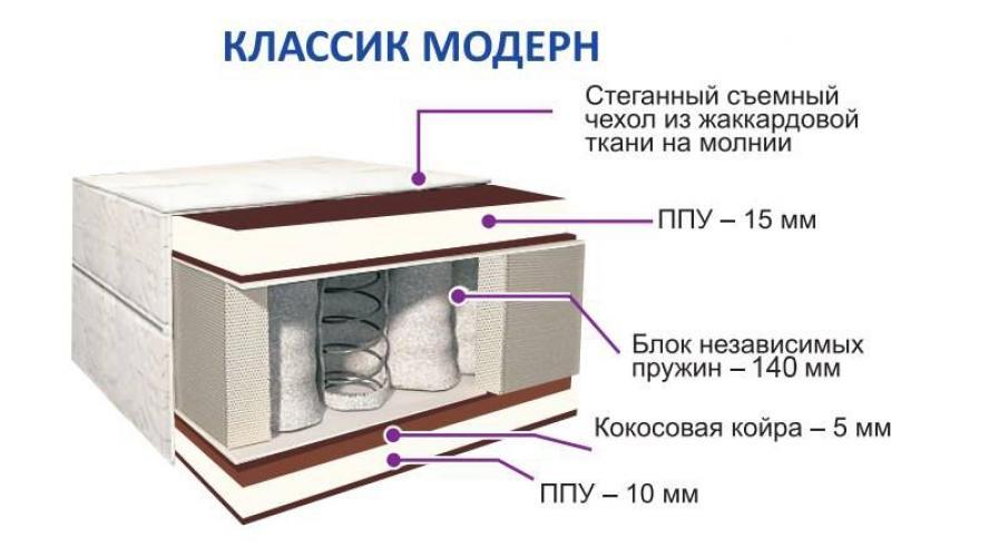 Матрас Belson КЛАССИК МОДЕРН К-09 (прямоугольный)1600*2000
