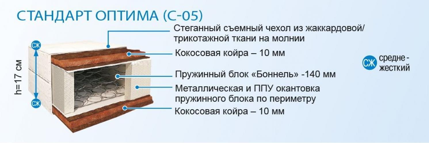 Матрас Belson Стандарт Оптима С-05 1600*2000
