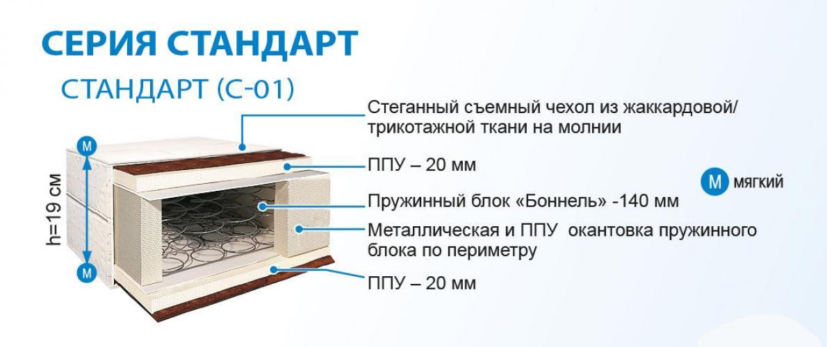 Матрас Belson Стандарт С-01 900*2000