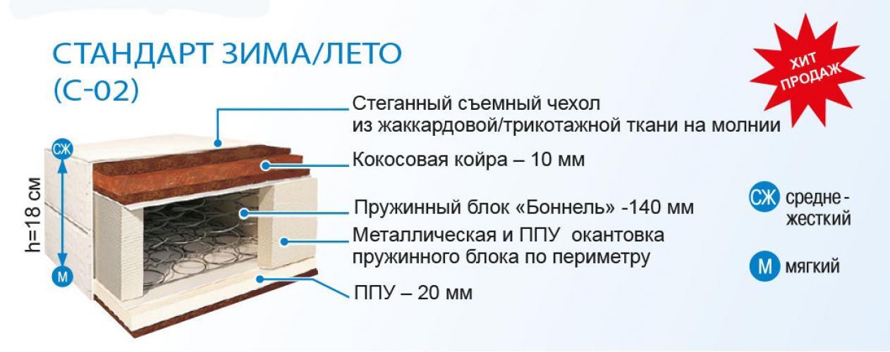 Матрас Belson Стандарт Зима-Лето С-02 900*2000